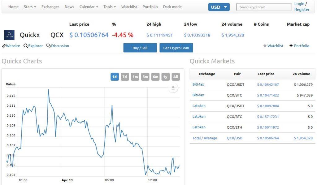 quickx scam oder betrug chart