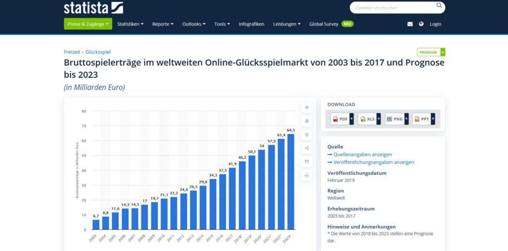 crowd 1 deutsch statista online glücksspielmarkt